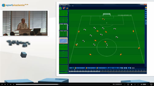 Soccer Tactics - Doubling up in Soccer
