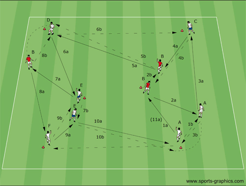 Soccer Drills - Top Coaches 1