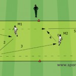 Guus Hiddink Basic Drill