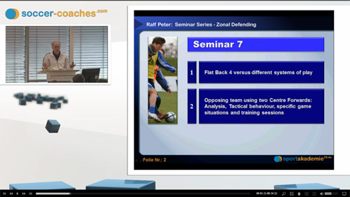 Seminar Flat Back 4 versus different systems of play