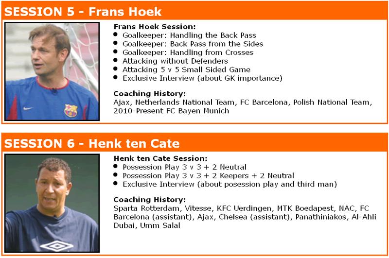 Frans Hoek - Henk ten Cate