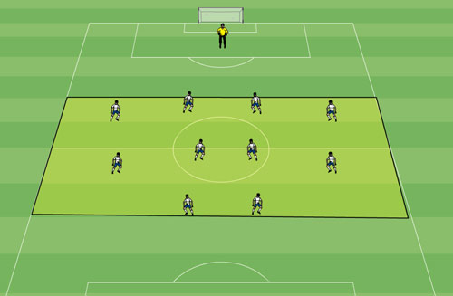 Midfield Pressing Soccer