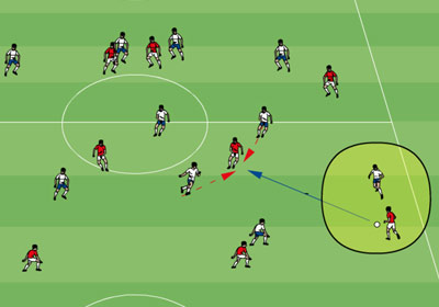 Coaching Soccer Tactics: Midfield pressing 1