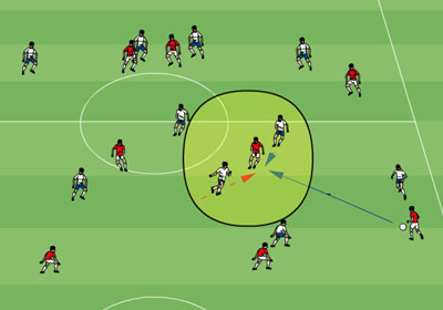 Coaching Soccer Tactics: Midfield pressing 2