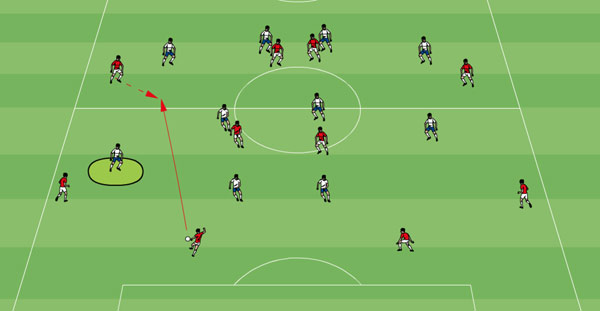 Pressing in Soccer