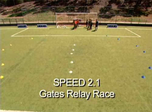 Speed Training - Gates Relay Race