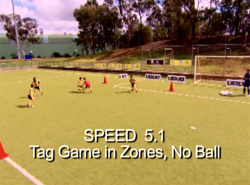 Speed Training - Tag Game in Zones