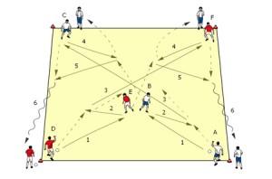 Soccer Drills - Foppe de Haan