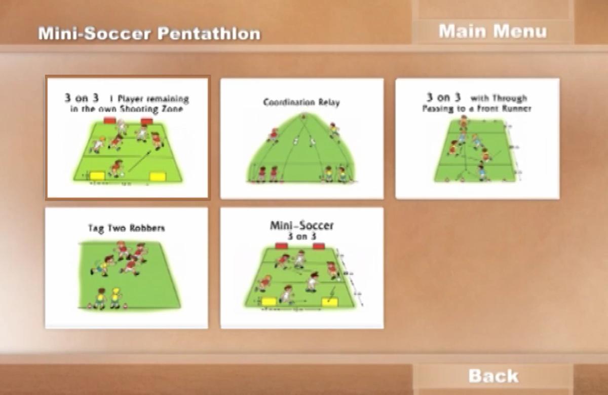 Game Intelligence in Soccer - Pentathlon