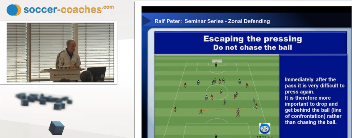 Soccer Tactics: Anti-Pressing-Ball
