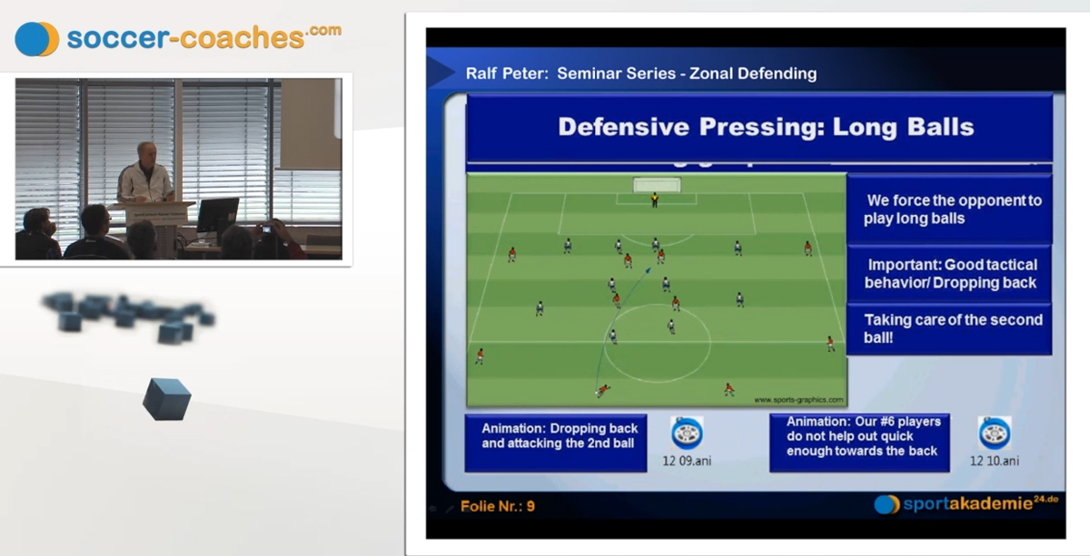 Soccer training - Soccer tactics 12 - pressing low