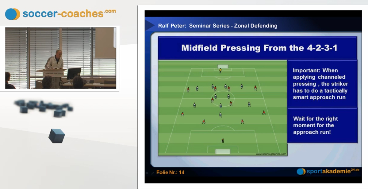 Soccer Training Seminar - Midfield Pressing 3