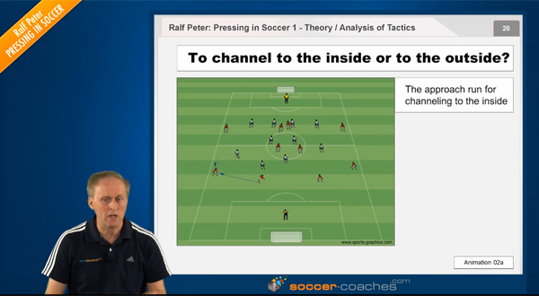 Soccer Tactics - Pressing in Soccer 1d - Channelling
