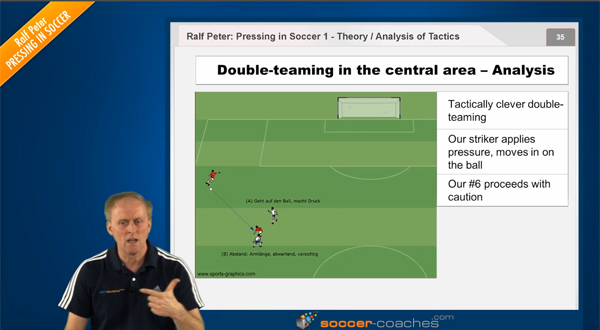Pressing in Soccer - Doubble Teaming