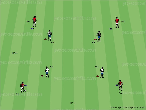Soccer Drills - Soccer coaches - 01