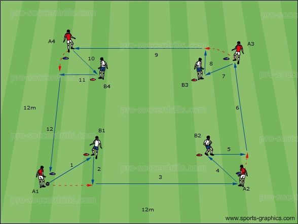 Soccer drills - soccer coaches 02