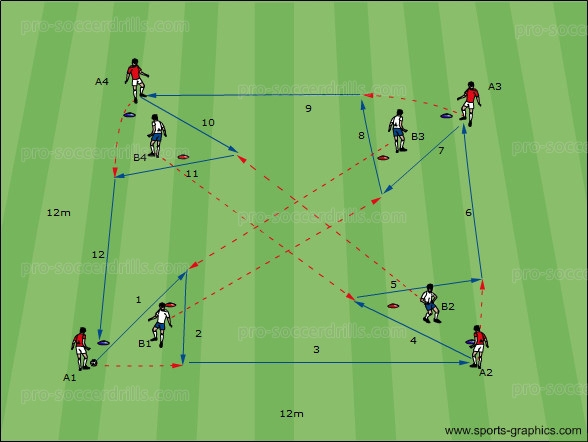 Soccer drills - soccer coaches 04