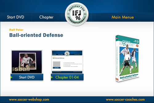 Soccer Tactics: Ball-oriented Defense - Introduction Basic Defense Formations