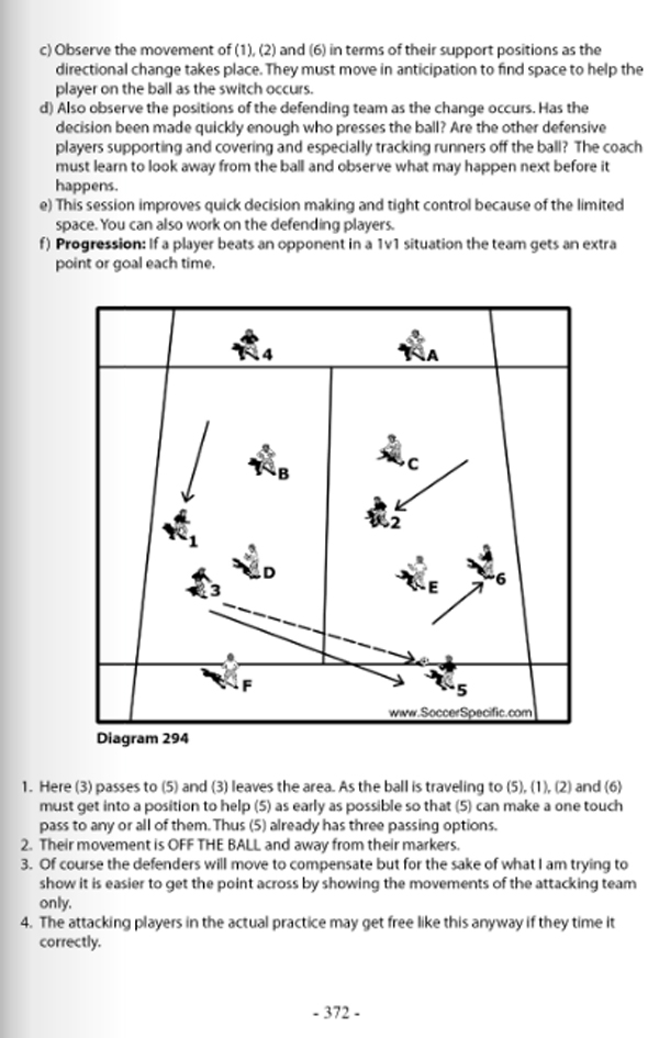 Soccer Awareness - Developing the THINKING player - page 372