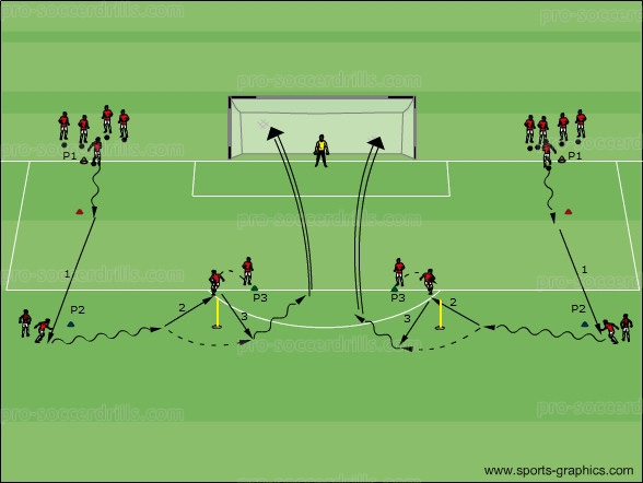 Soccer Drills For Free