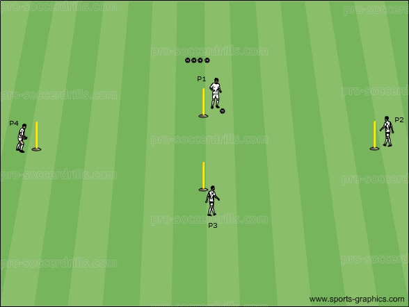 Soccer Drills 019: 4 Men One-Touch Passing Drill 1