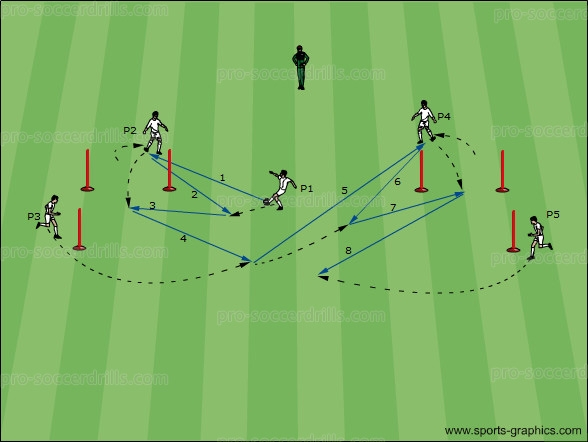Move_to_Get_the_Attacking_Diagonal_Pass_2