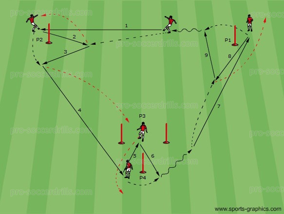 Short_Range_Passing_1