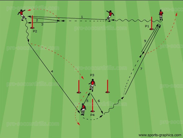 Short_Range_Passing_2