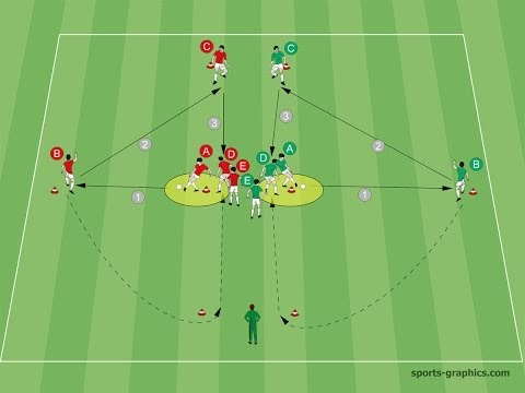 Video thumbnail for youtube video Soccer Software for ambitious coaches, chief coaches, authors, teachers, presenters. - Soccer Coaches - Soccer Drills - German Soccer Training and more