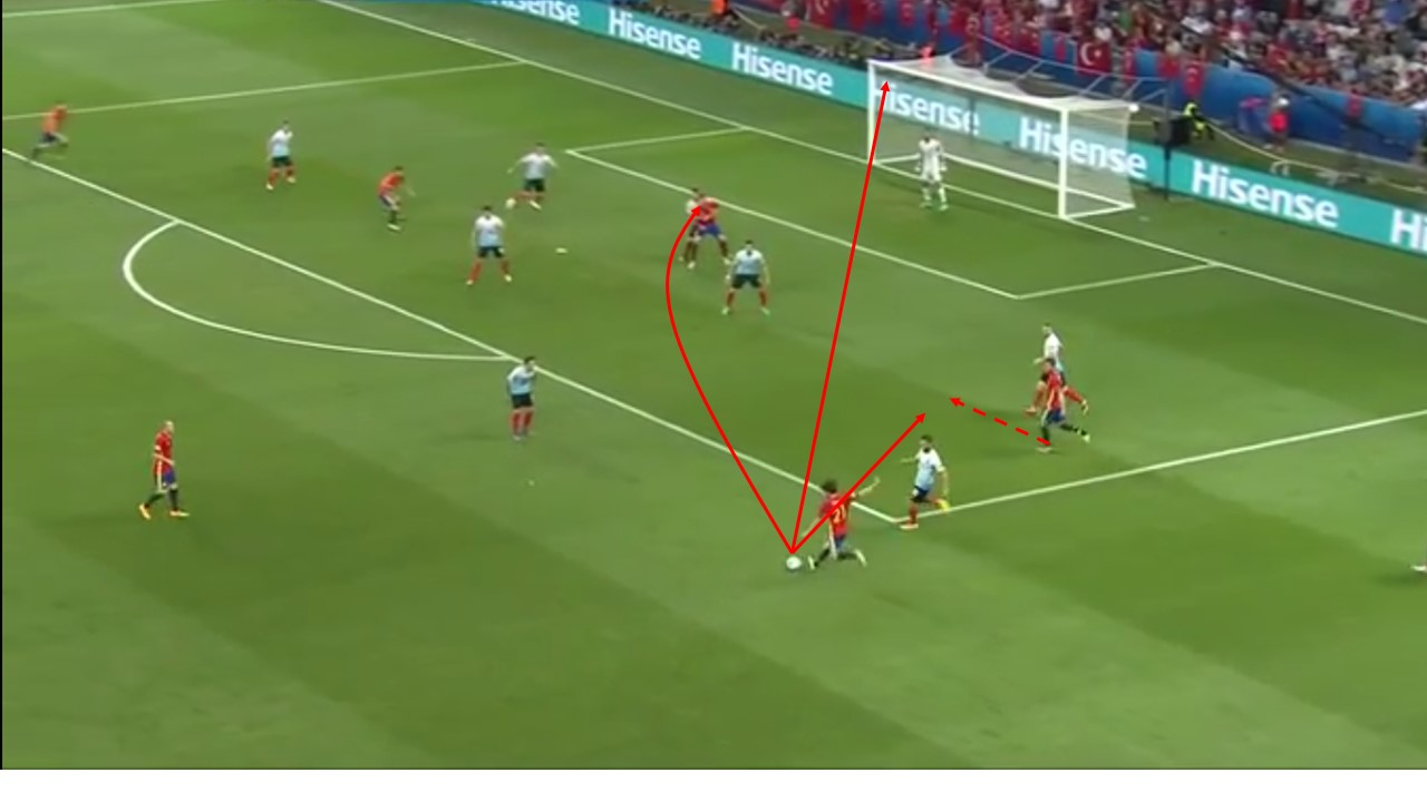 EM 2016 Match Analysis: Spain – Turkey 3:0 - Photo 1