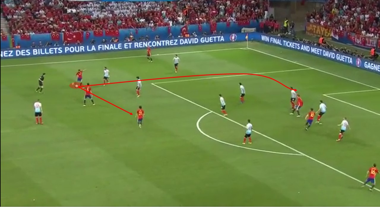 EM 2016 Match Analysis: Spain – Turkey 3:0 - Photo 2