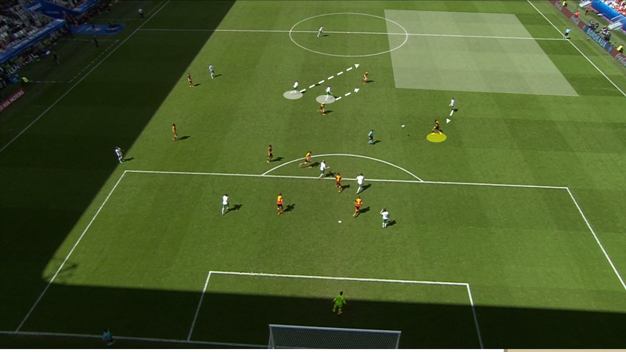 EM 2016 Match Analysis: Belgium – Ireland 3:0 - Graphic 2