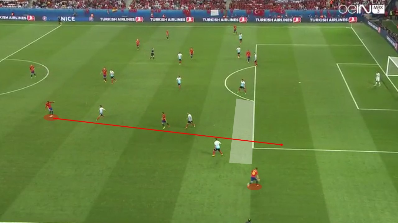 EM 2016 Match Analysis: Spain – Turkey 3:0 - Photo 3