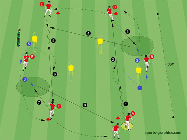 Soccer Drills Tactics - Exercise 01