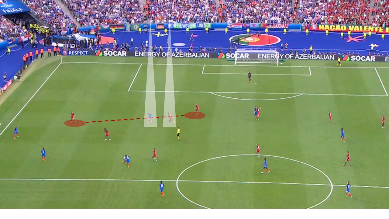 EM 2016 Match Analysis: Portugal – France 1:0 - Graphic 1