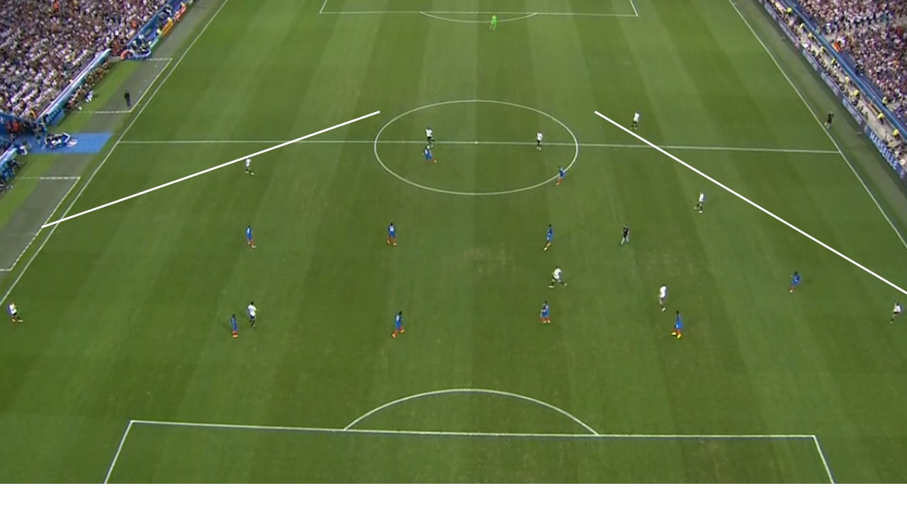 EM 2016 Match Analysis: Germany – France 0:2 - graphic 1