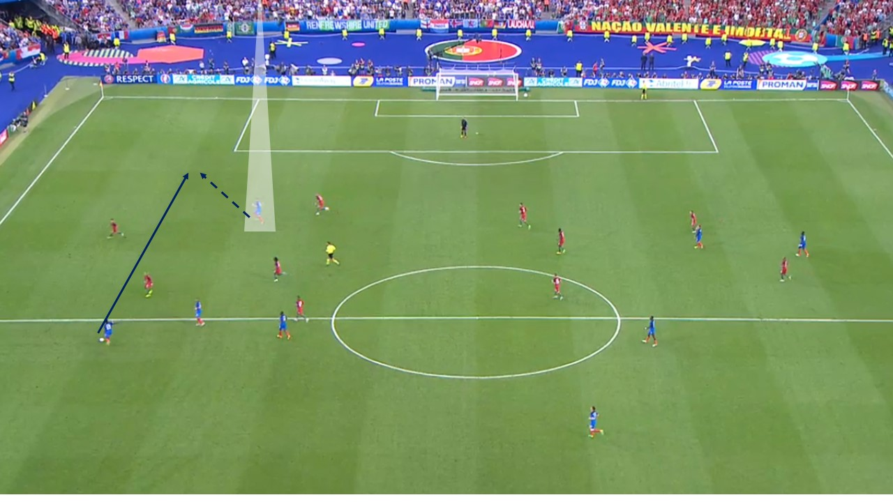 EM 2016 Match Analysis: Portugal – France 1:0 - Graphic 2