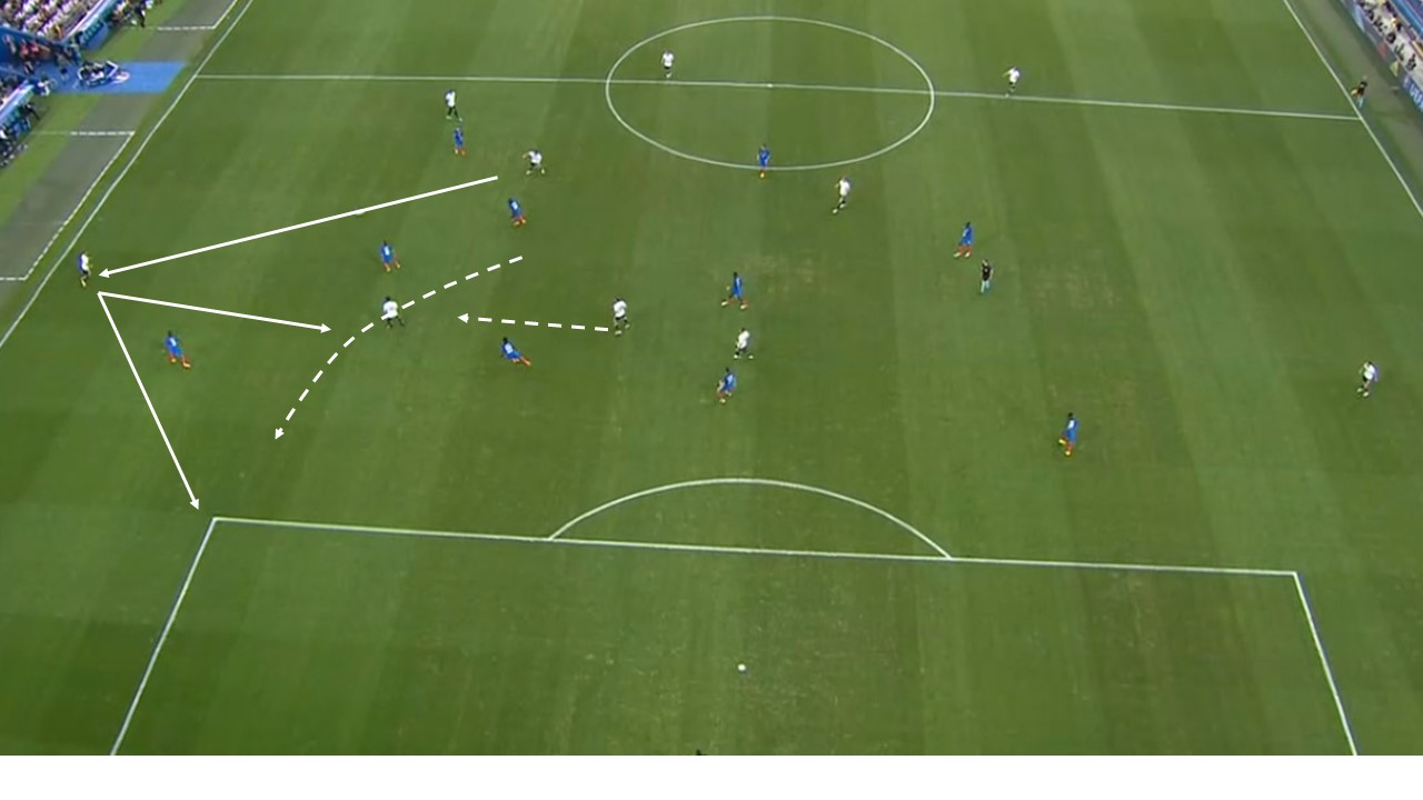 EM 2016 Match Analysis: Germany – France 0:2 - graphic 3