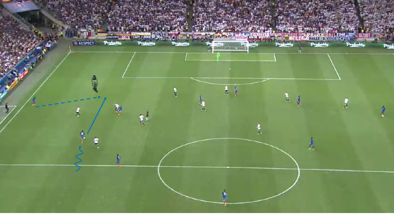 EM 2016 Match Analysis: Germany – France 0:2 - graphic 4