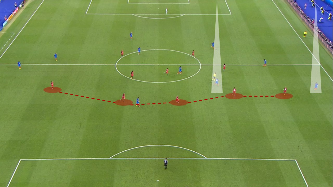 EM 2016 Match Analysis: Portugal – France 1:0 - Graphic 6