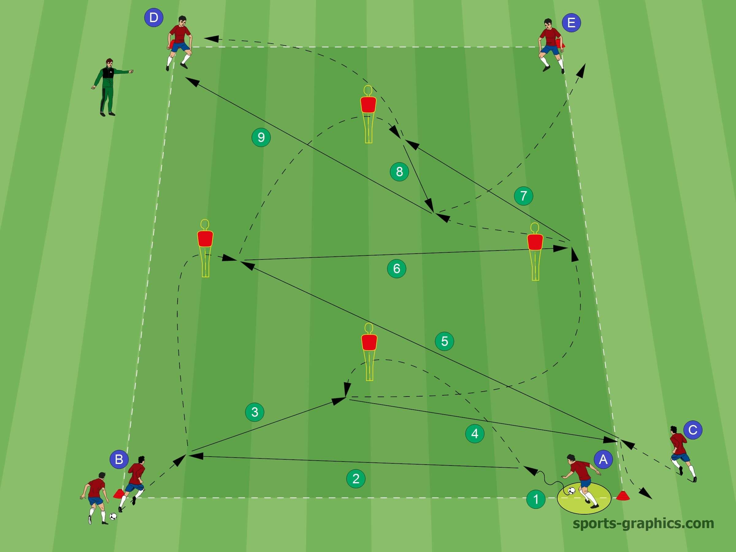Passing Drill 1