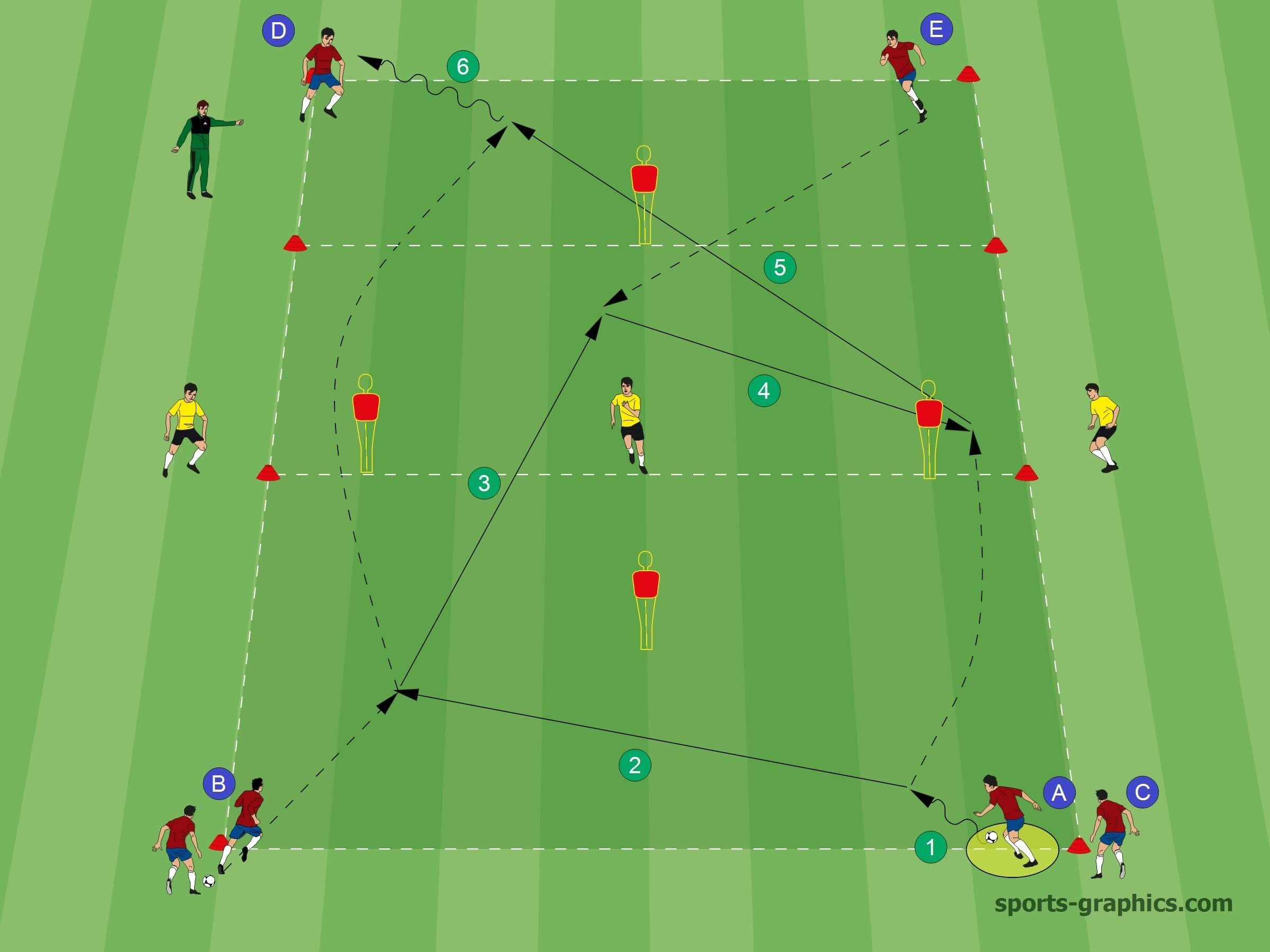 Passing Drill 3