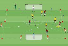 Soccer Transition Drill
