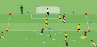 Soccer Transition Drill