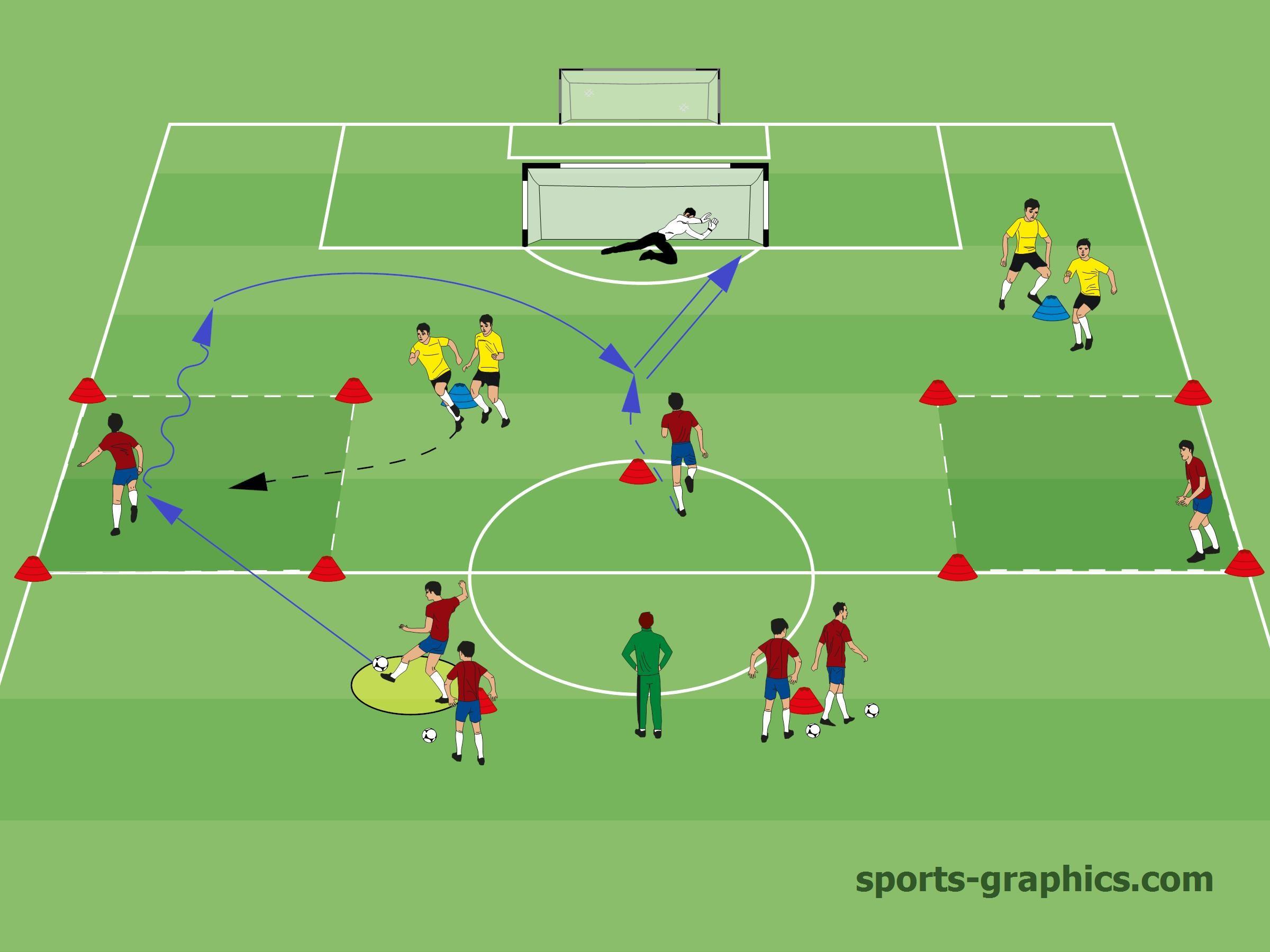soccerdrillfirsttouch2