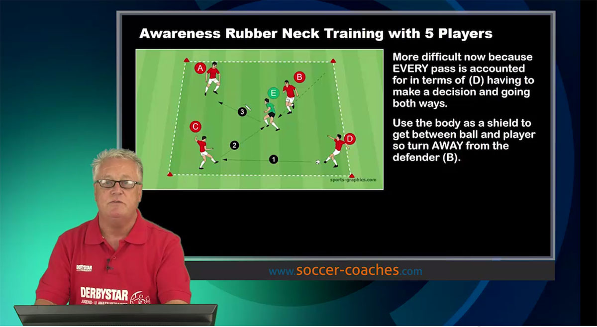 Awareness Rubber Neck Training