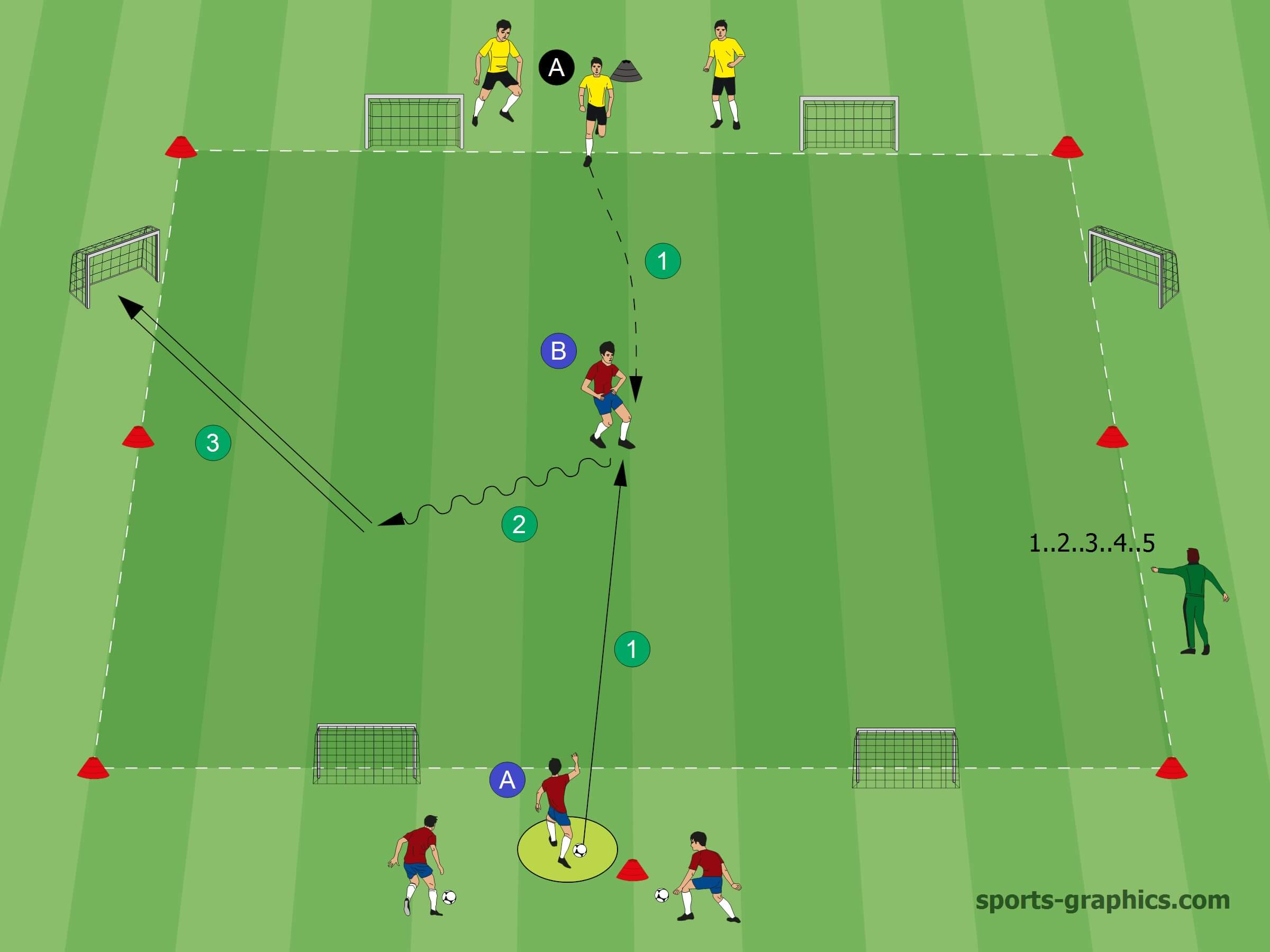 Soccer Drill One Against One Holding Possession Of The Ball