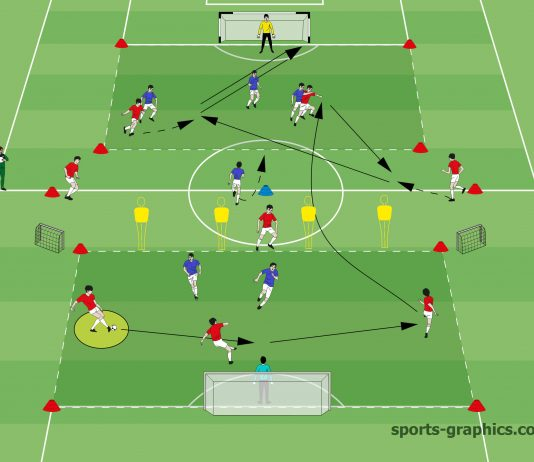 3 (+1) v 2 Moving To a 2 ( +1) vs 3 (+1)