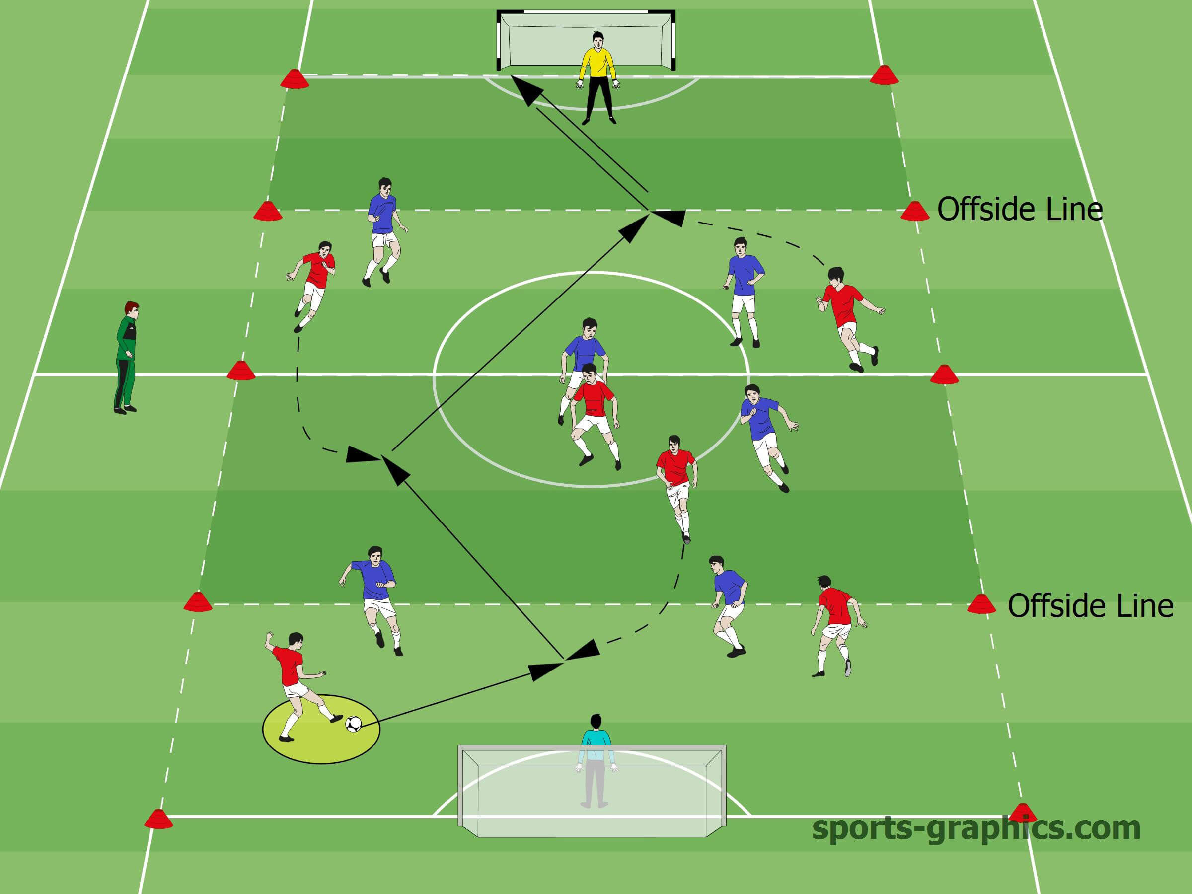 A 6 v 6 Vertical Game in Four Zones