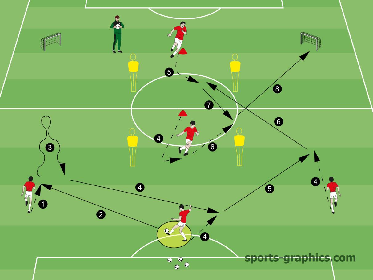 Soccer Drill Back Three